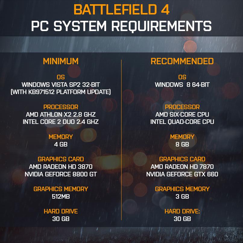 Systémové požiadavky BF 4